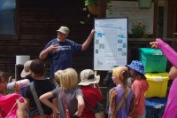 Kids Science Camp and Youth Conservation Corps 2020