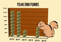 Squirrels bury nuts. OLT saves funds for winter.